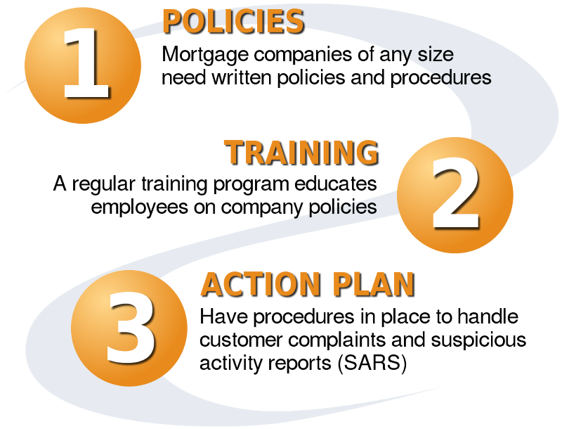 3 Essential Elements of CFPB Compliance: Training, Policies, and an Action Plan